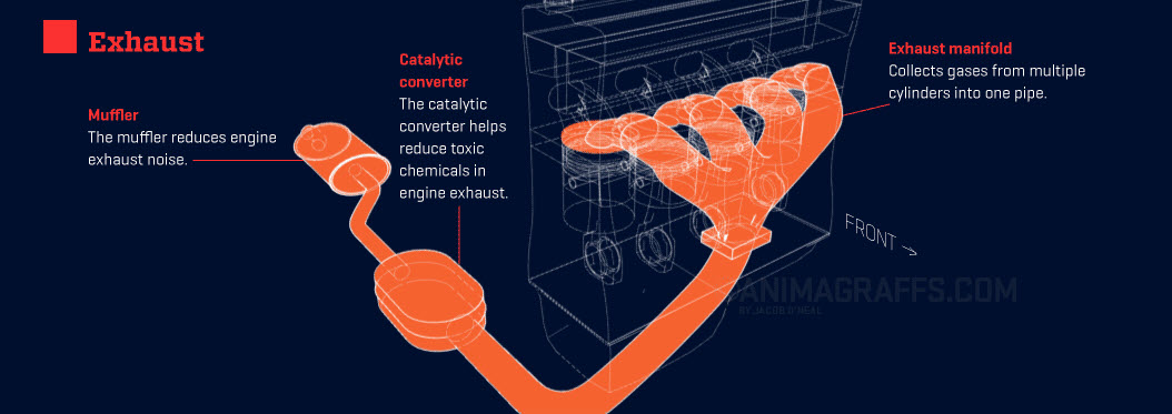 how an engine works 7