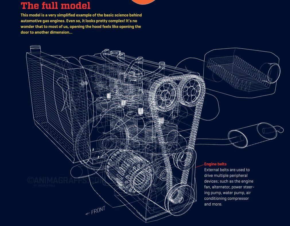 how an engine works 8