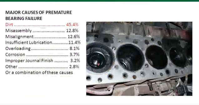 Cummins ISX Engine Bearing Failure Chart