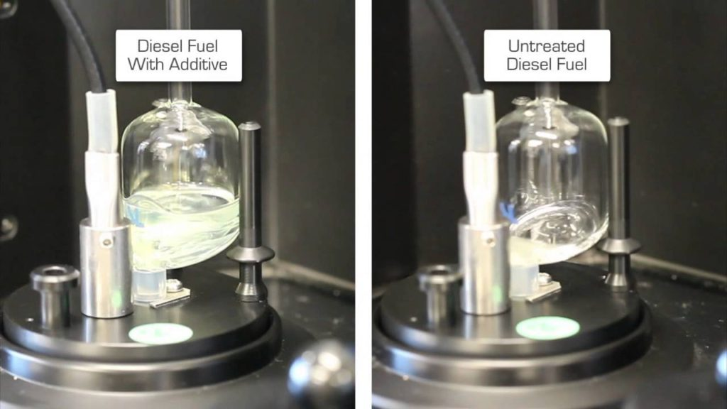 Diesel Fuel Additive Comparison