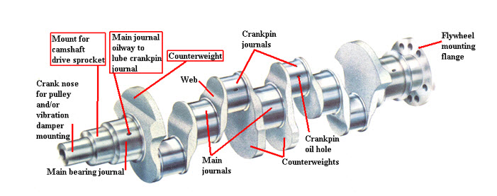 Diesel Crankshaft Diagram